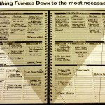 Tools: Planner Pad, the Funnel of Focus